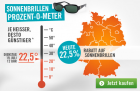 bis morgen 23.7. um 12:00: -19,5% Rabatt auf alle Sonnenbrillen @Mister-Spex