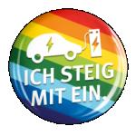 Wien Energie Förderungsdeal für Kunden – 250 € Gutscheinpaket kaufen und 325 € Gutscheine (zB. für Spar) erhalten