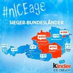 GRATIS KINDER Ice Cream – Wien 13.02. / Linz 14.02. / Graz 15.02.